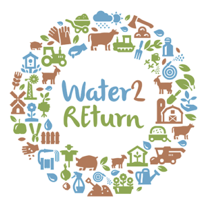 Logo proyecto Water2REturn 300x300